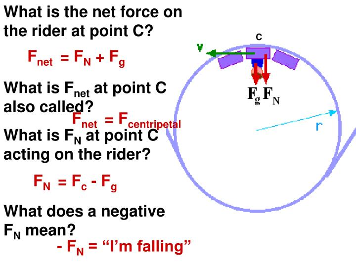 What is the net force on the rider at point C?