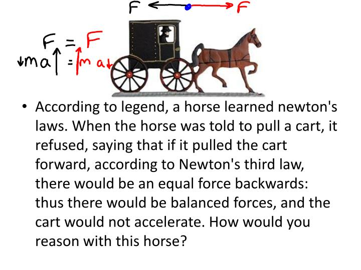 According to legend, a horse learned newton's laws. When the horse was told to pull a cart, it refused, saying that if it pulled the cart forward, according to Newton's third law, there would be an equal force backwards: thus there would be balanced forces, and the cart would not accelerate. How would you reason with this horse?