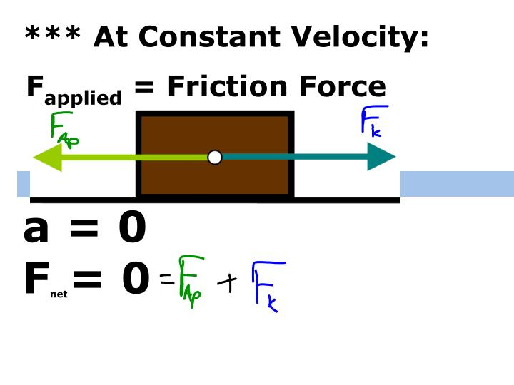*** At Constant Velocity: