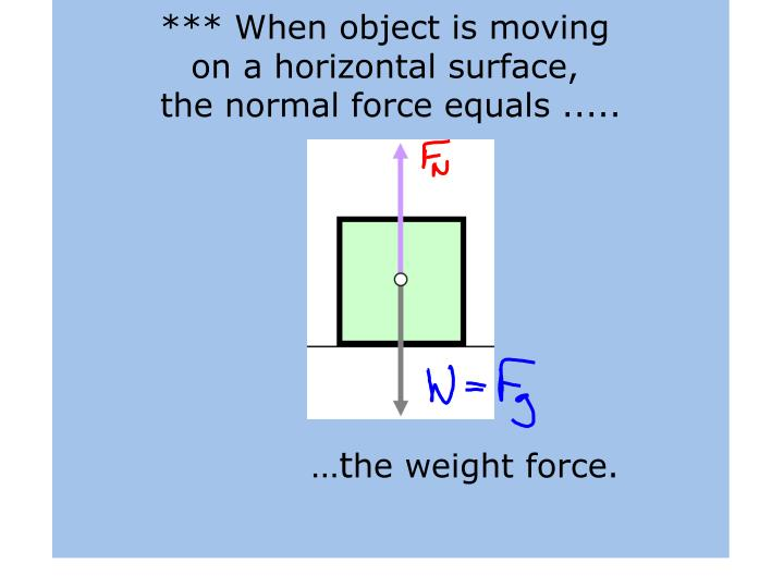 *** When object is moving