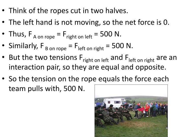 Think of the ropes cut in two halves.