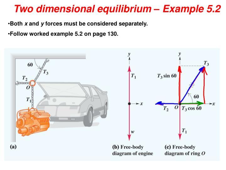 Two dimensional equilibrium – Example 5.2
