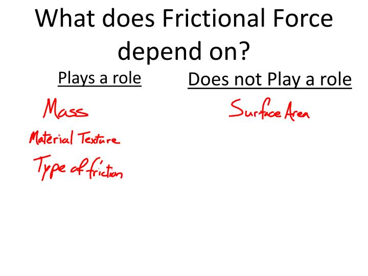 What does Frictional Force depend on?