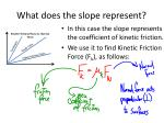 what does the slope represent