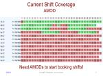 current shift coverage1