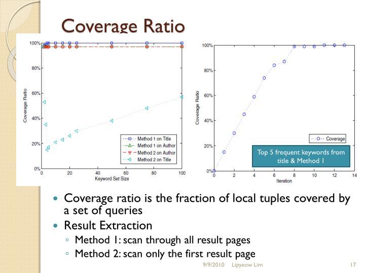 Coverage Ratio