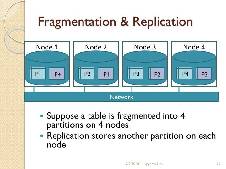 Fragmentation & Replication