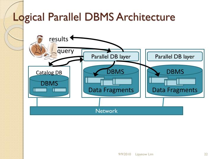Logical Parallel DBMS Architecture