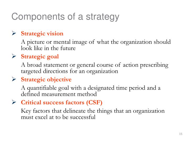 Components of a strategy