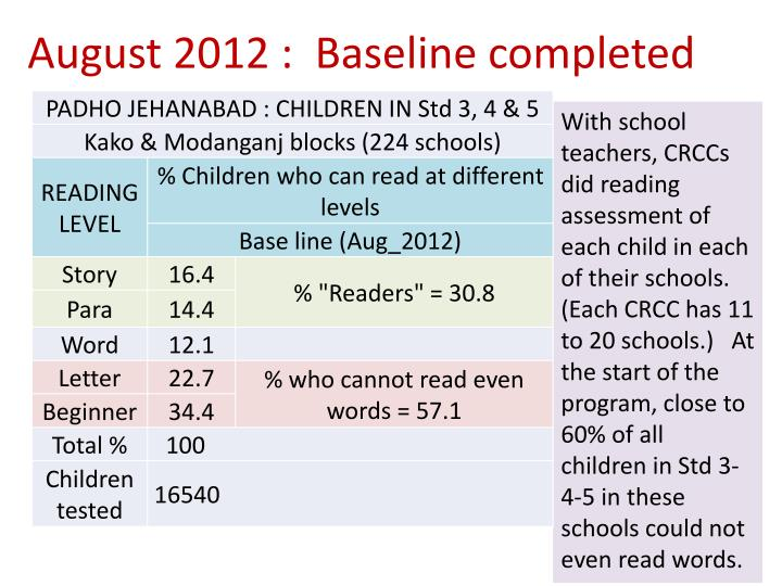 August 2012 :  Baseline completed