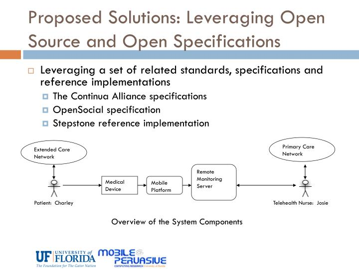 Proposed Solutions: Leveraging Open Source and Open Specifications