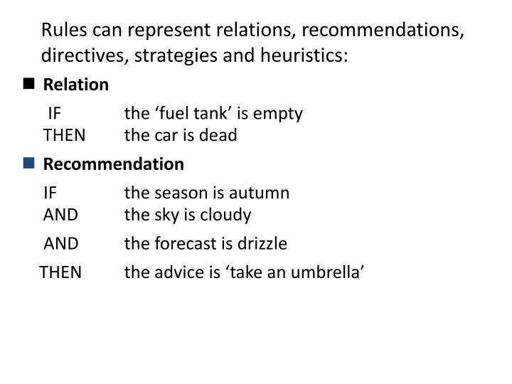 Rules can represent relations, recommendations, directives, strategies and heuristics: