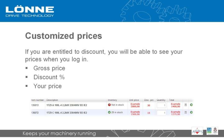 Customized prices