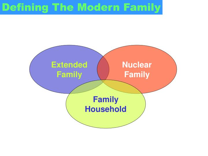 Defining The Modern Family