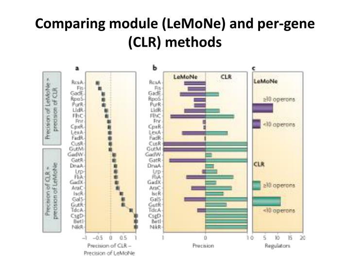 Comparing module (
