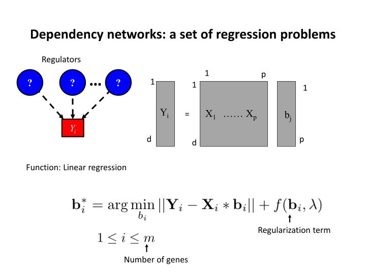 Dependency networks: a set of regression problems