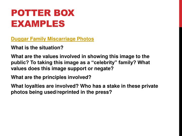 Potter Box Examples
