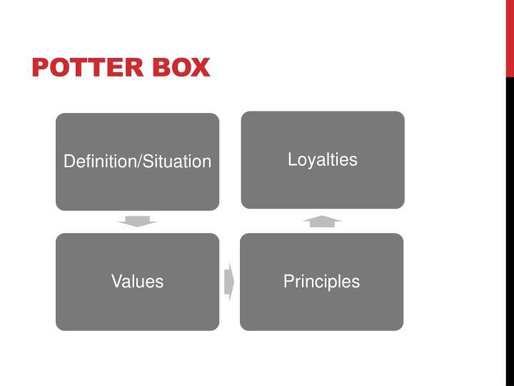 Potter Box