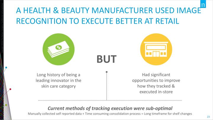 A health & beauty manufacturer used image recognition to execute better at retail