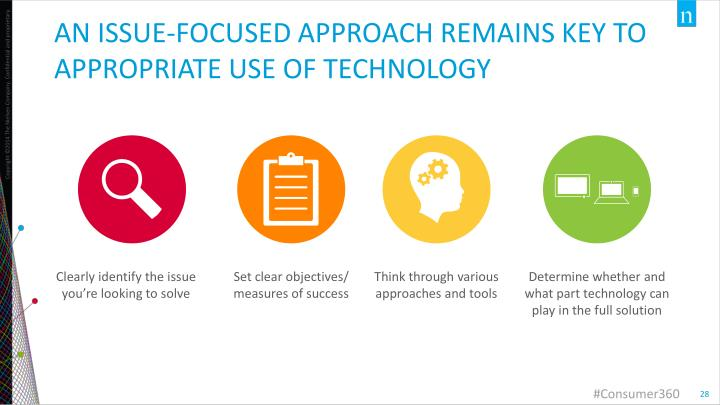 An issue-focused approach remains key to appropriate use of technology