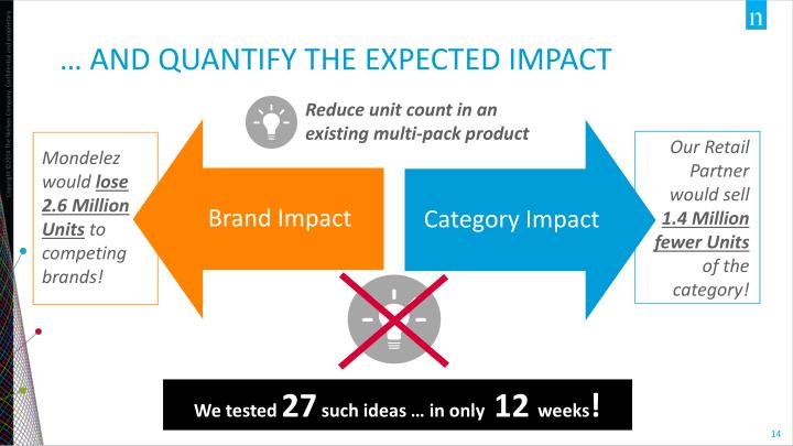 … and quantify the expected impact