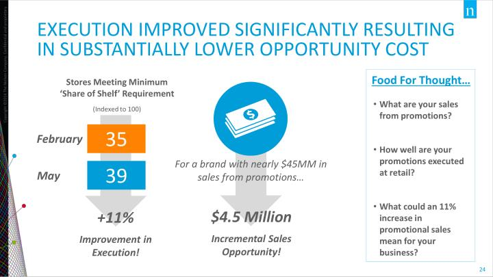 Execution improved significantly resulting in substantially lower opportunity cost