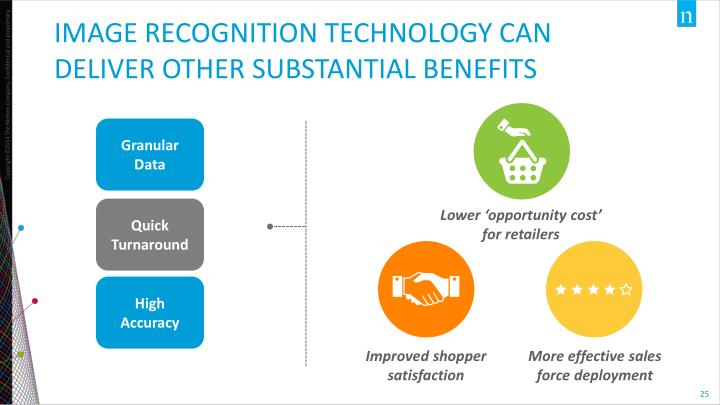 Image recognition technology can deliver other substantial benefits