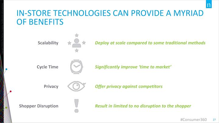 in-store technologies can provide a myriad of benefits