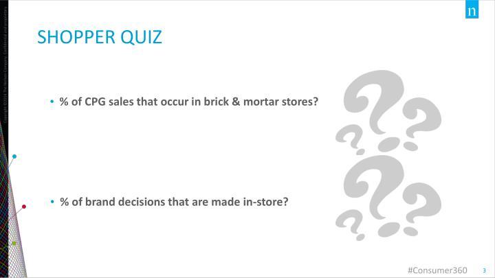 Shopper quiz