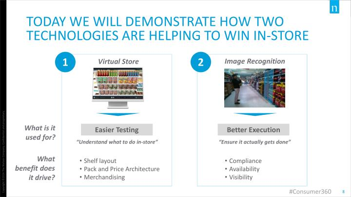 today we will demonstrate how two technologies are helping to win in-store
