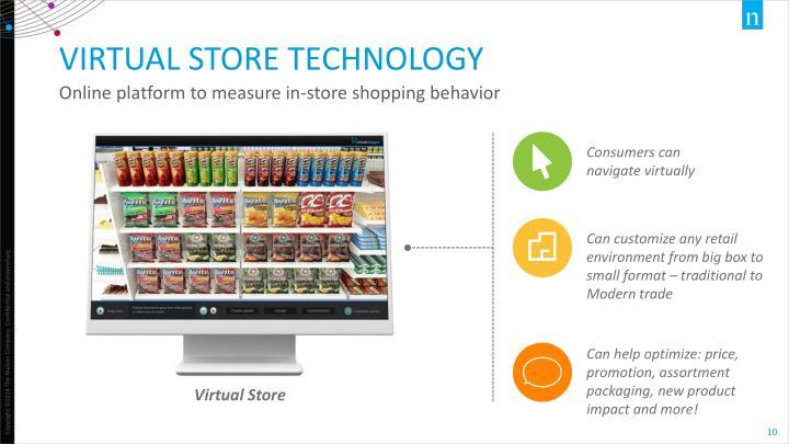 Virtual store technology