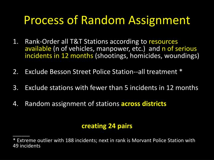 Process of Random Assignment