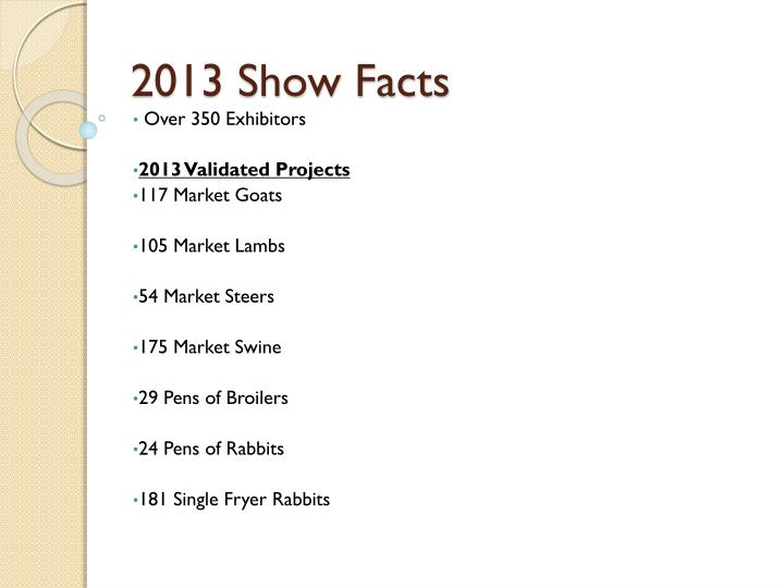 2013 Show Facts