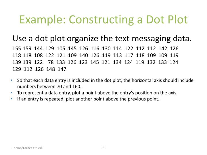 Example: Constructing a Dot Plot