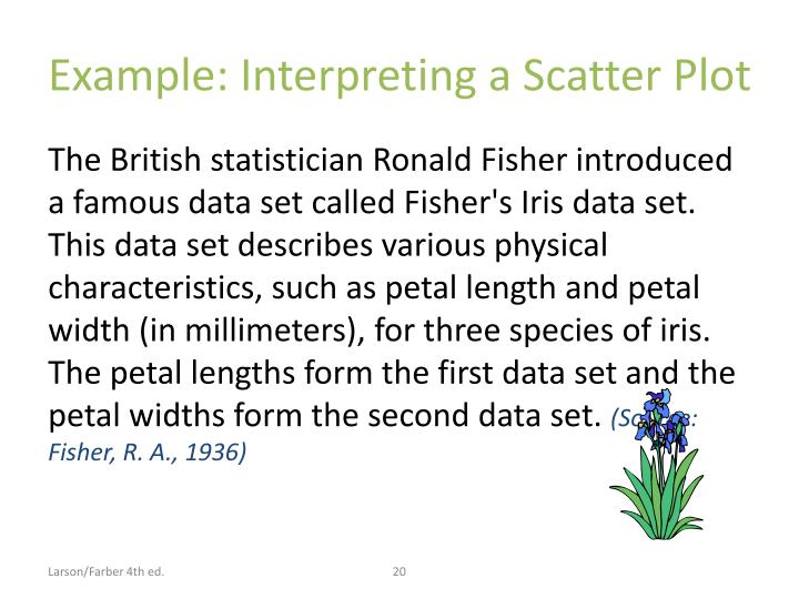 Example: Interpreting a Scatter Plot