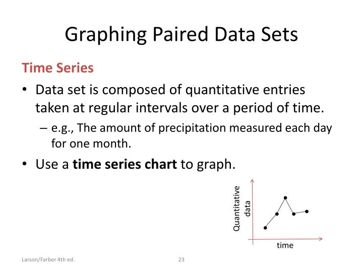 Graphing Paired Data Sets