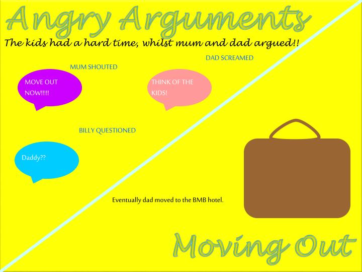 Angry Arguments