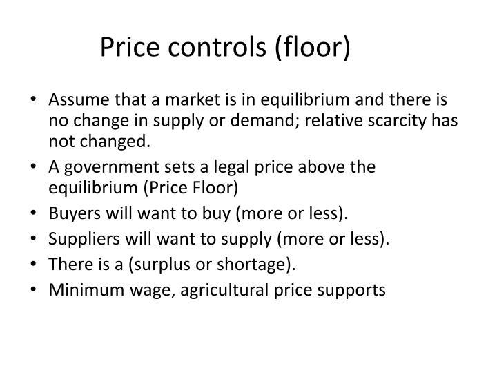 Price controls (floor)