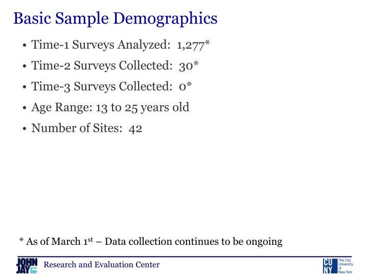 Basic Sample Demographics