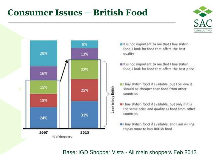 Consumer Issues – British Food