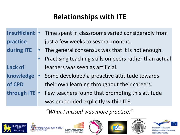 Relationships with ITE