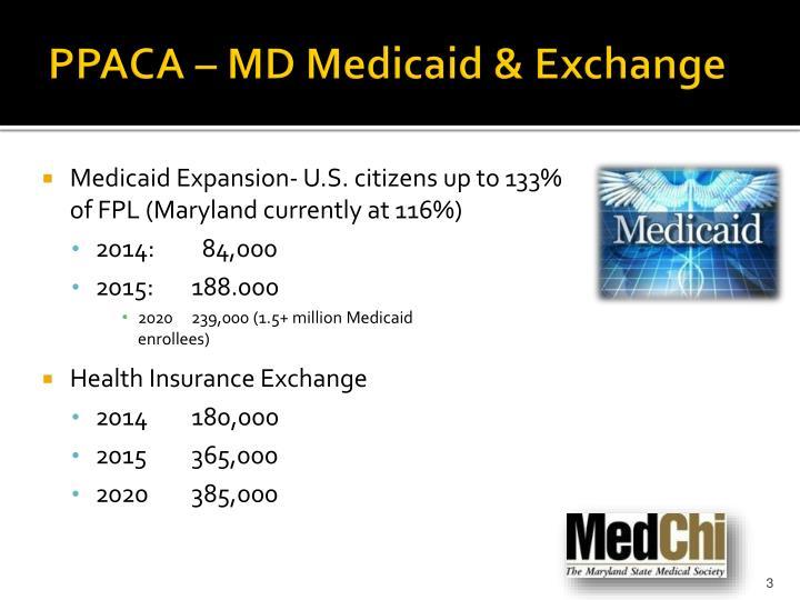 PPACA – MD Medicaid & Exchange