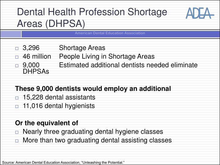 Dental Health Profession Shortage Areas (DHPSA)