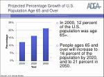 projected percentage growth of u s population age 65 and over