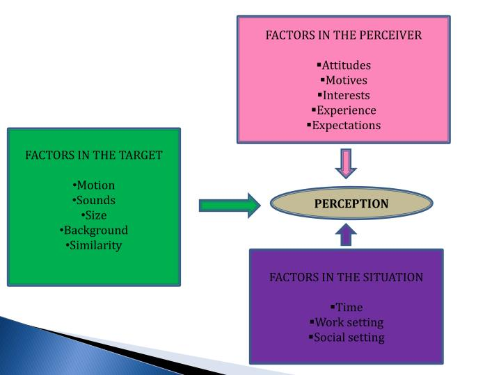 FACTORS IN THE