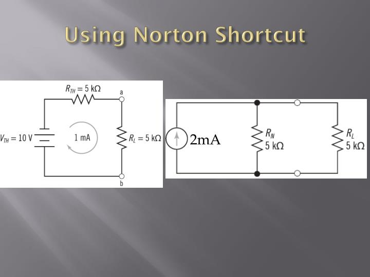 Using Norton Shortcut