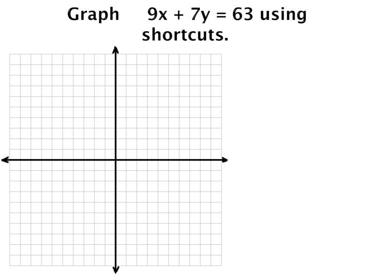 Graph     9x + 7y = 63 using shortcuts.