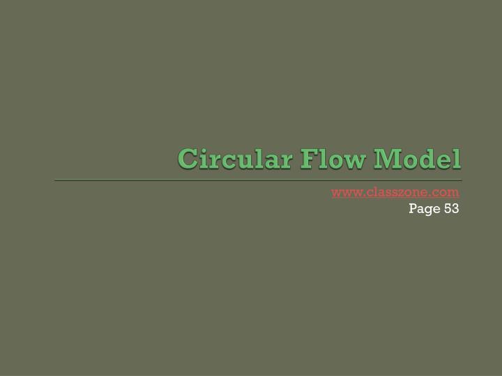 Circular Flow Model