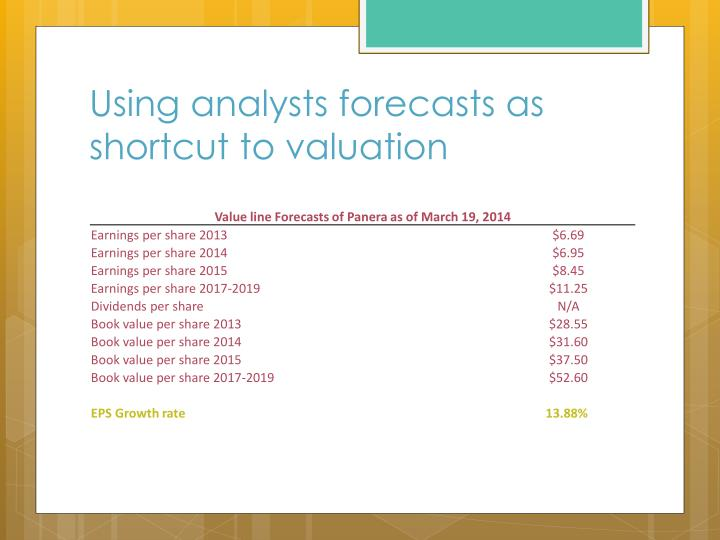 Using analysts forecasts as shortcut to valuation