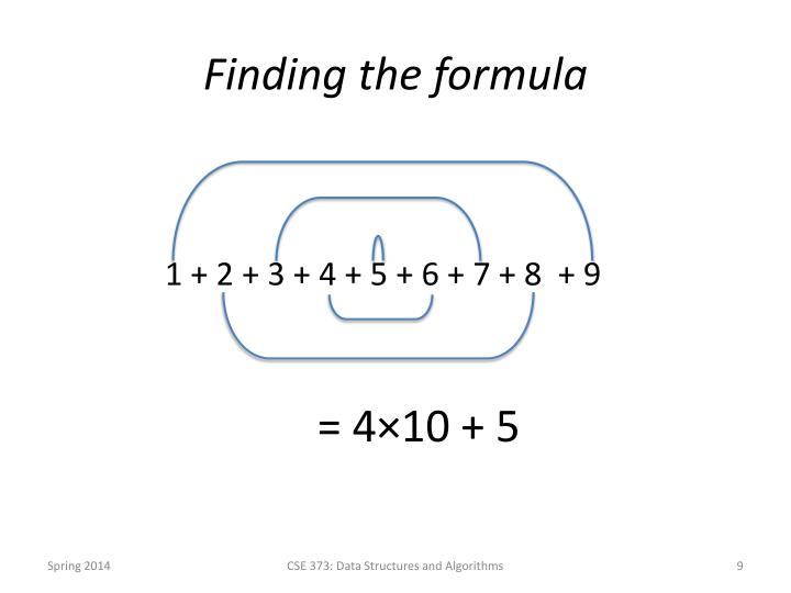 Finding the formula